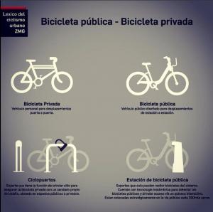Mi Bici Pública en Guadalajara. Foto: @ysimehablas