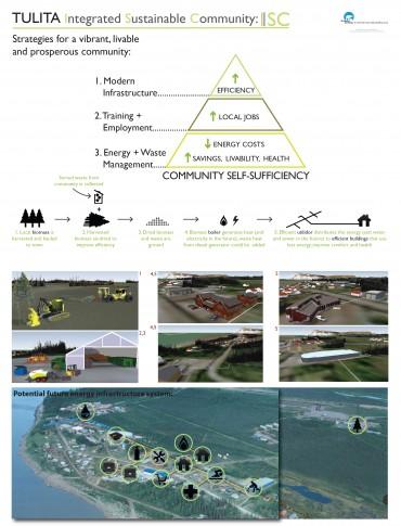Sustainable Arctic Community Planning in Tulita, NWT